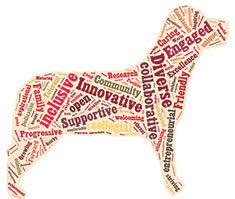 Retriever Word Cloud